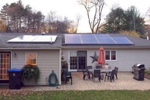 Solar panels On Your Roof
